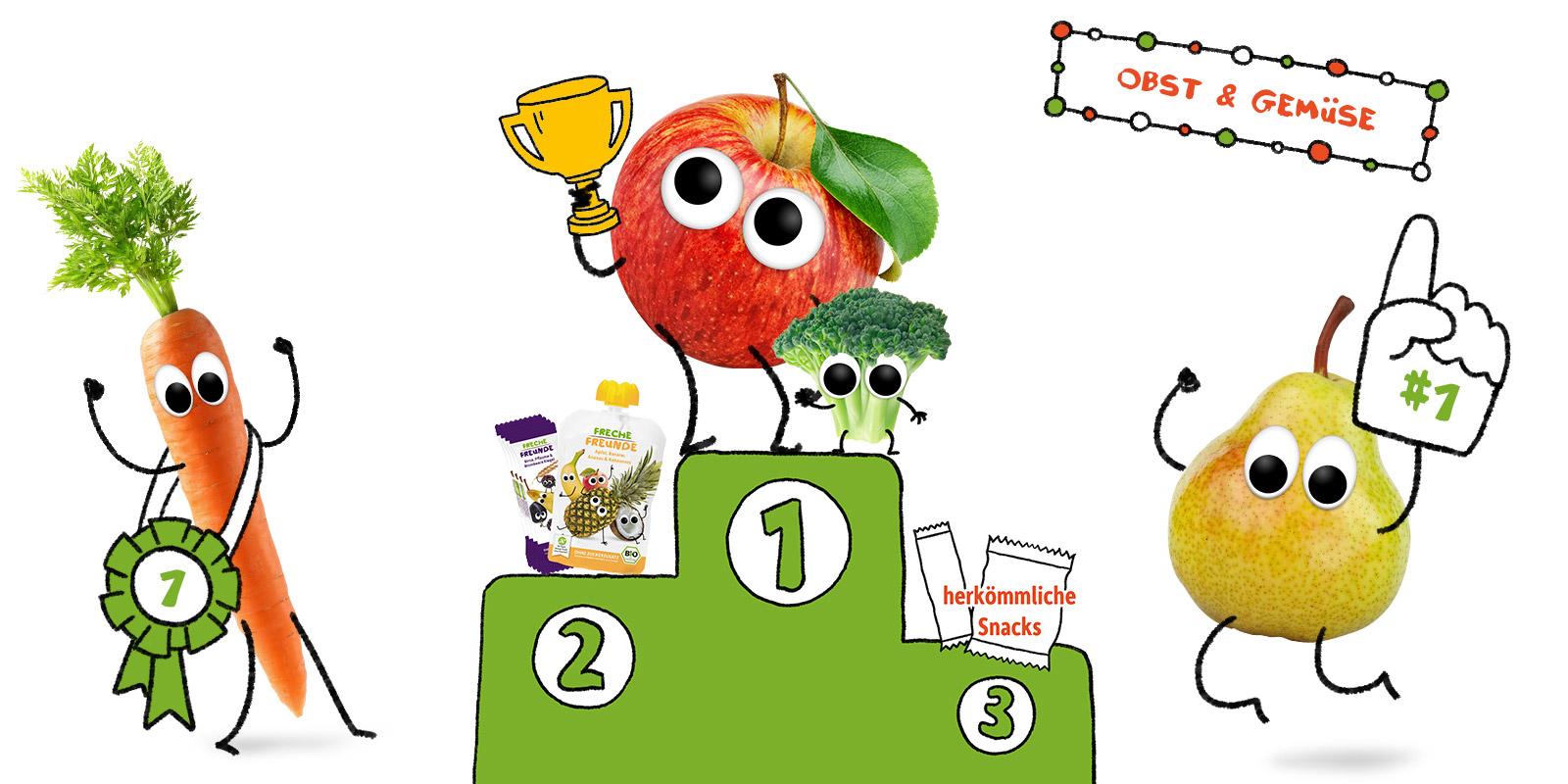 Frisches Obst & Gemüse ist immer die bessere Wahl!